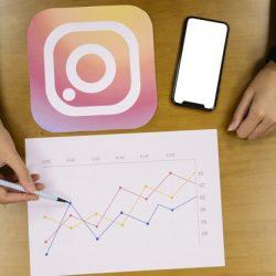 Com funciona l'algoritme d'Instagram?